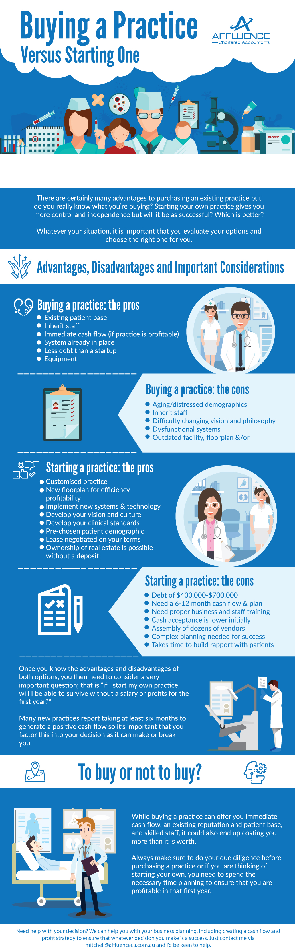 Buying a Medical/Dental Practice Vs Starting One - Affluence